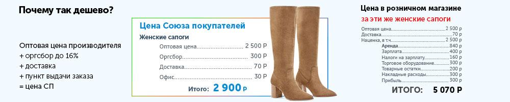Совместные покупки пенза официальный ткань в народном стиле купить